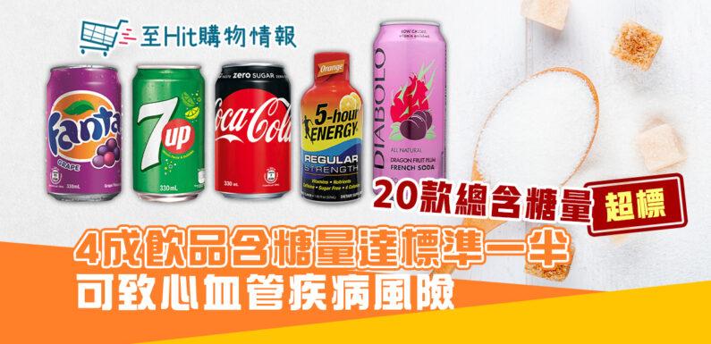 消委會|51款甜味 飲品   4成飲品含糖量達每日攝取一半